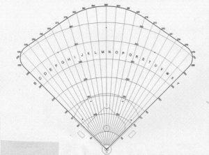 Baseball Graph
