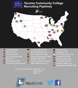Tacoma CC Baseball Recruiting Pipelines